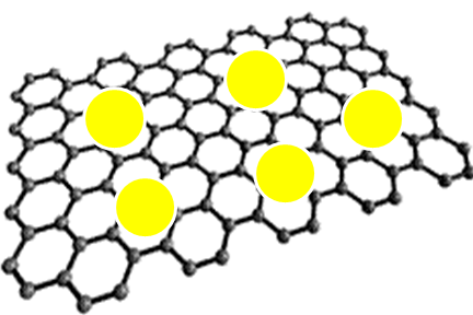 Graphene Doping Diagram